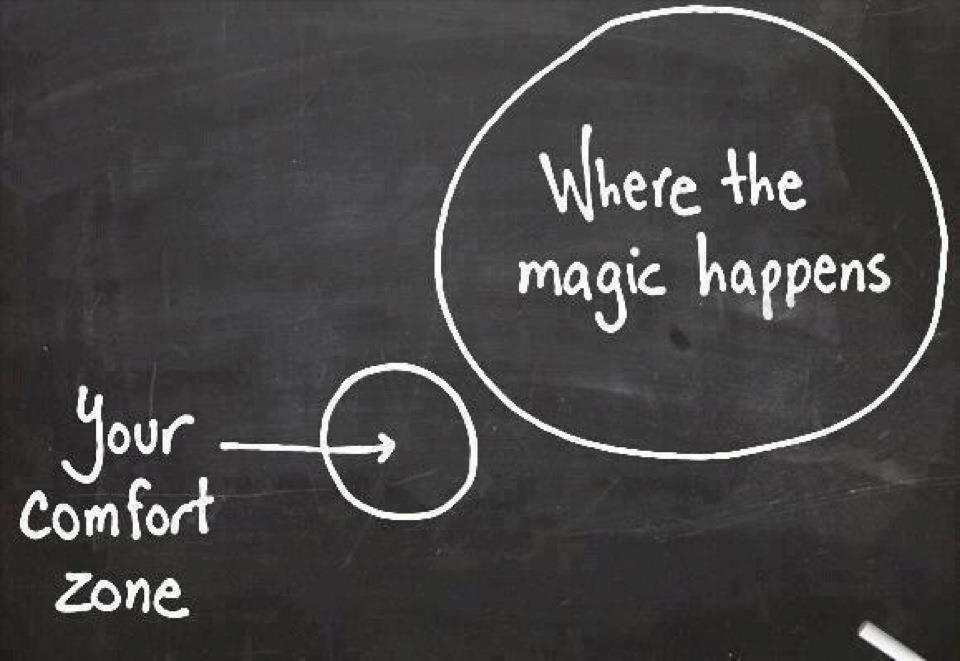Identify Your Comfort Zone