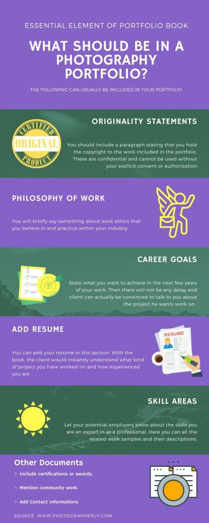 What should be in your photography portfolio? Infographic
